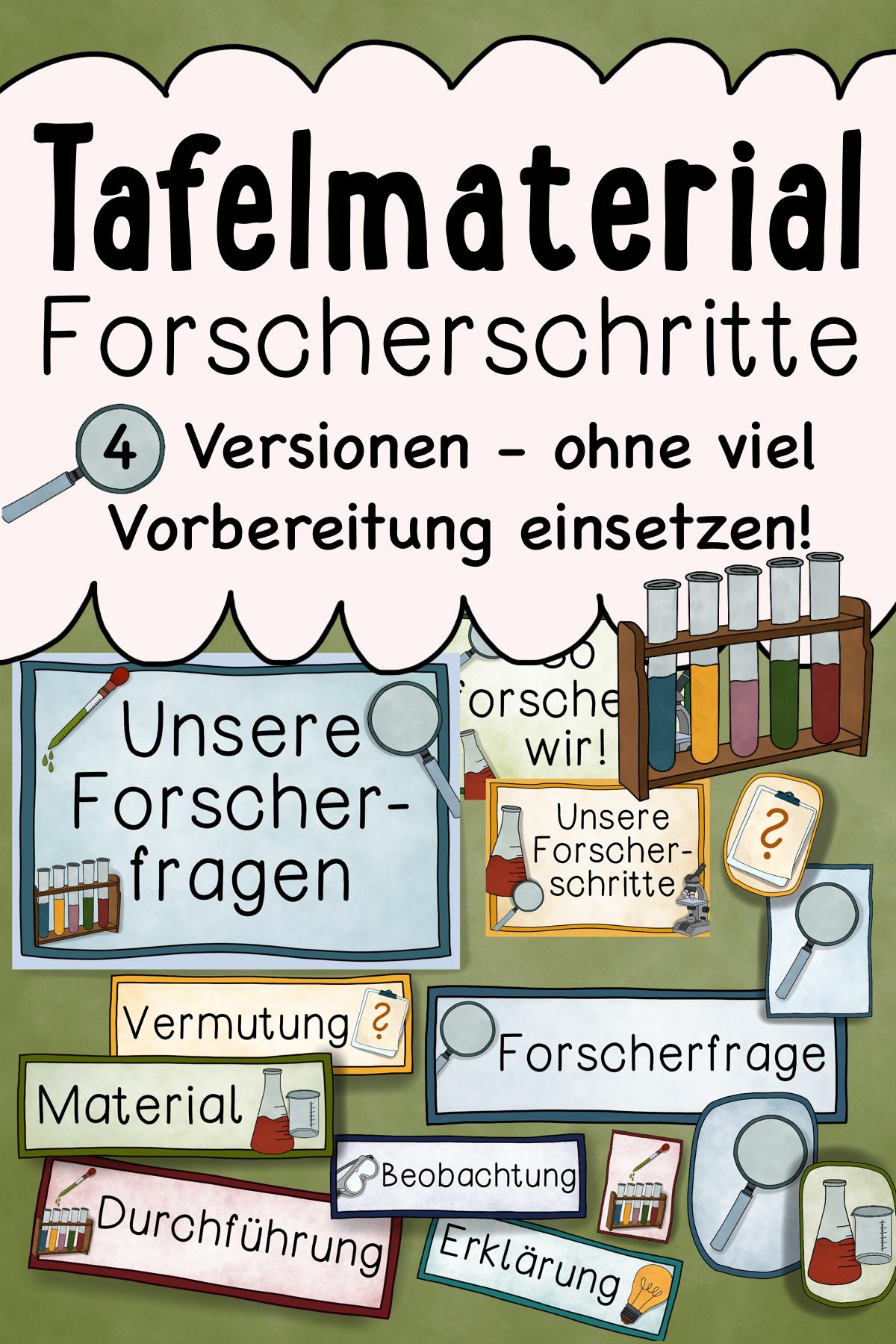 Tafelmaterial Forscherfragen - Bild- Textkarten zu den Forscherschritten