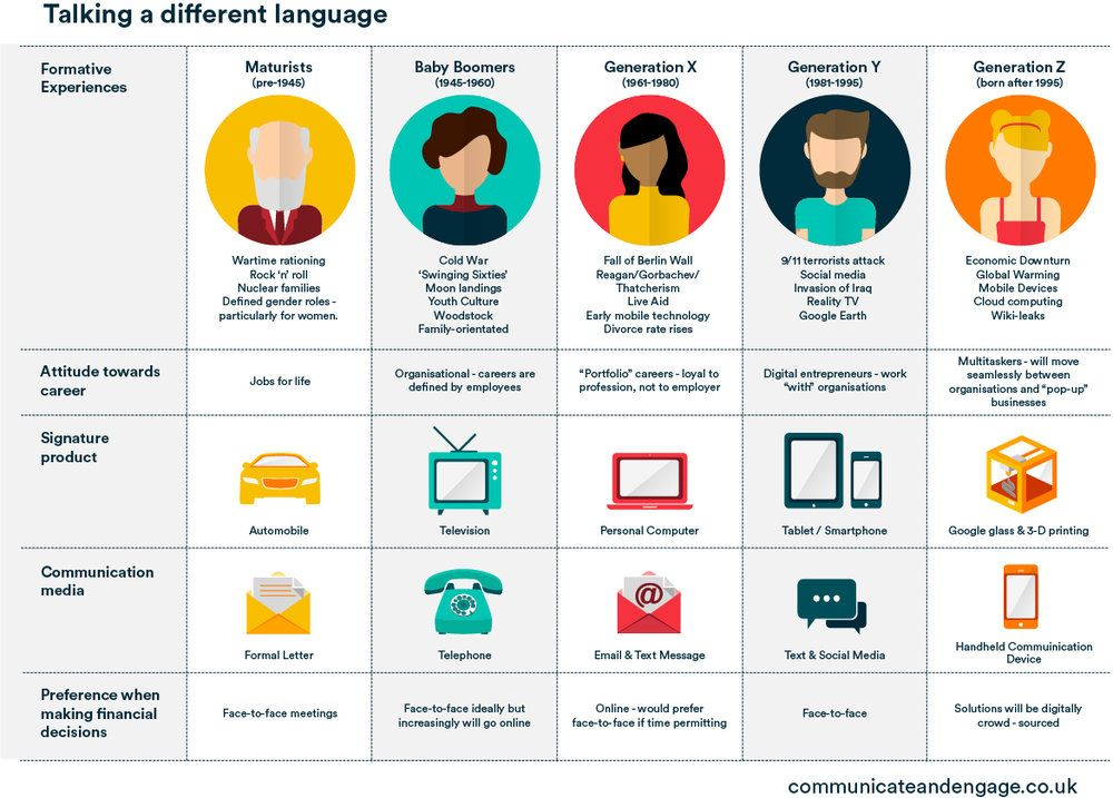 Talking a different language V2.jpg (With images