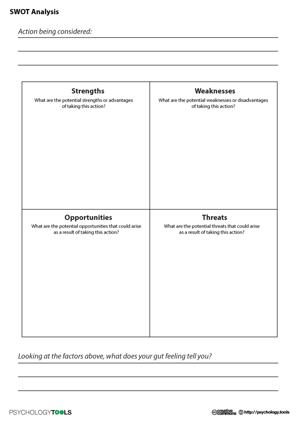 SWOT Analysis | work | Pinterest