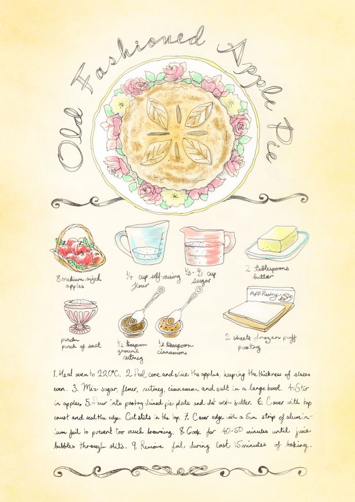 Image Result For Receta Old Fashioned