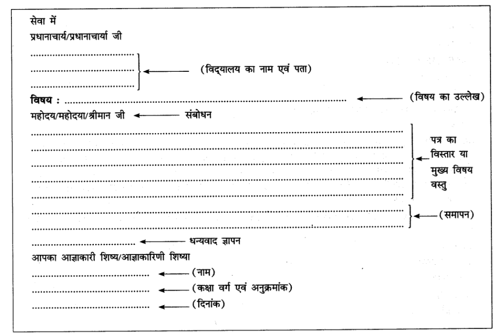 CBSE Class 9 Hindi A पत्र लेखन in 2020 (With images