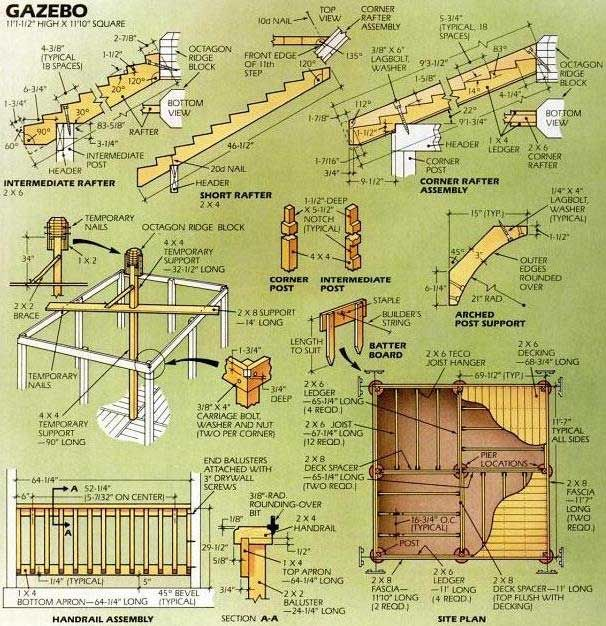 Gazebo designs square gazebo plans and blueprints for Simple gazebo plans