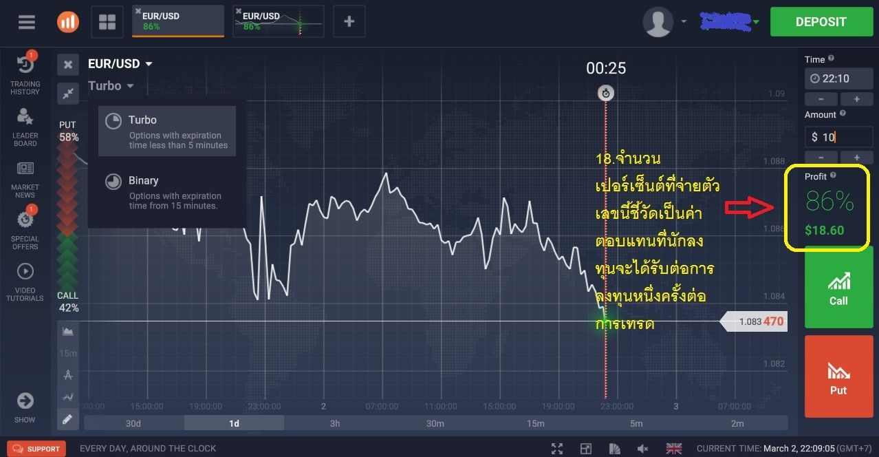 Short Term Binary Options Online Business How To Plan