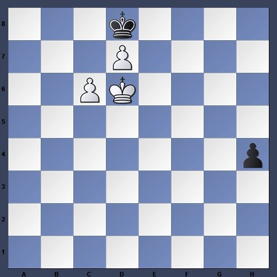Basic Checkmates Beginning Chess Players Should Know Chess Learn Chess Chess Game