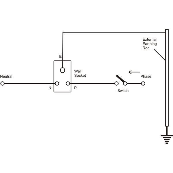 Photo Wiring Diagram Simple Standard Wall Socket Wiring