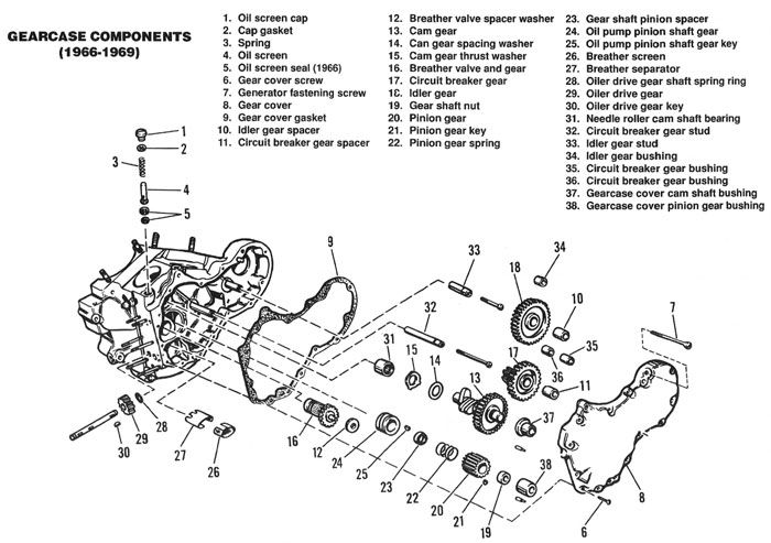 harley davidson engine diagrams - Google Search Custom motorcycles