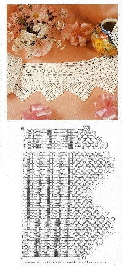 Miria croches | PUNTAS EN CROCHET | Pinterest | Ganchillo, Tejido y ...