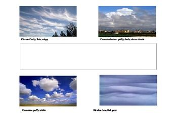 Cloud Viewer Kinds Of Clouds 4 Types Of Clouds Clouds