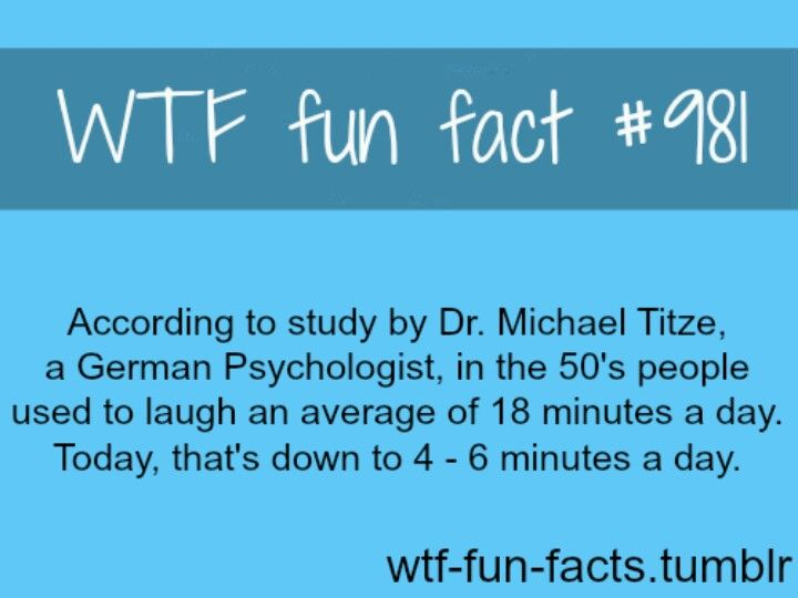 Image result for 1950's fun fact