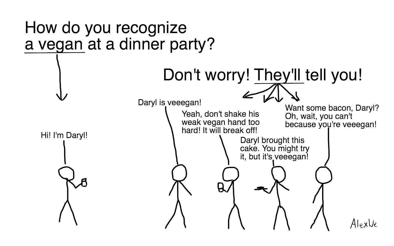 Risultati immagini per vegan vs carnivore representation