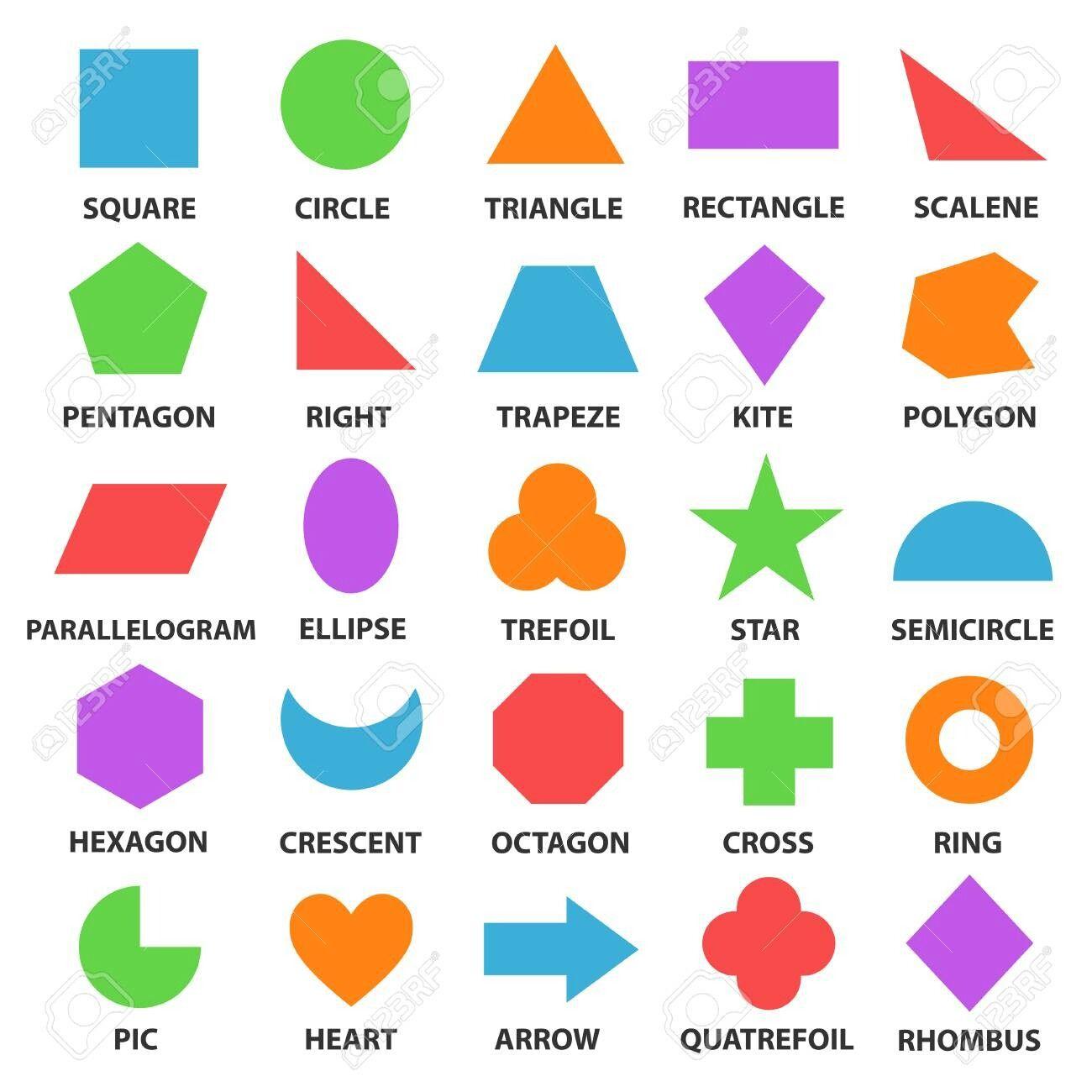 Kinds Of Shapes
