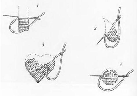 """Der Plattstich - """"Ganz besondere gestickte Kostbarkeiten entstehen in der Plattstich-Technik. Sie wirkt sehr edel auf glatten Stoffen wie Seide, Leinen und Baumwolle, kann aber auch auf Wollstoffen, Samt oder Frottee ausgeführt werden."""" #ribbonart"""