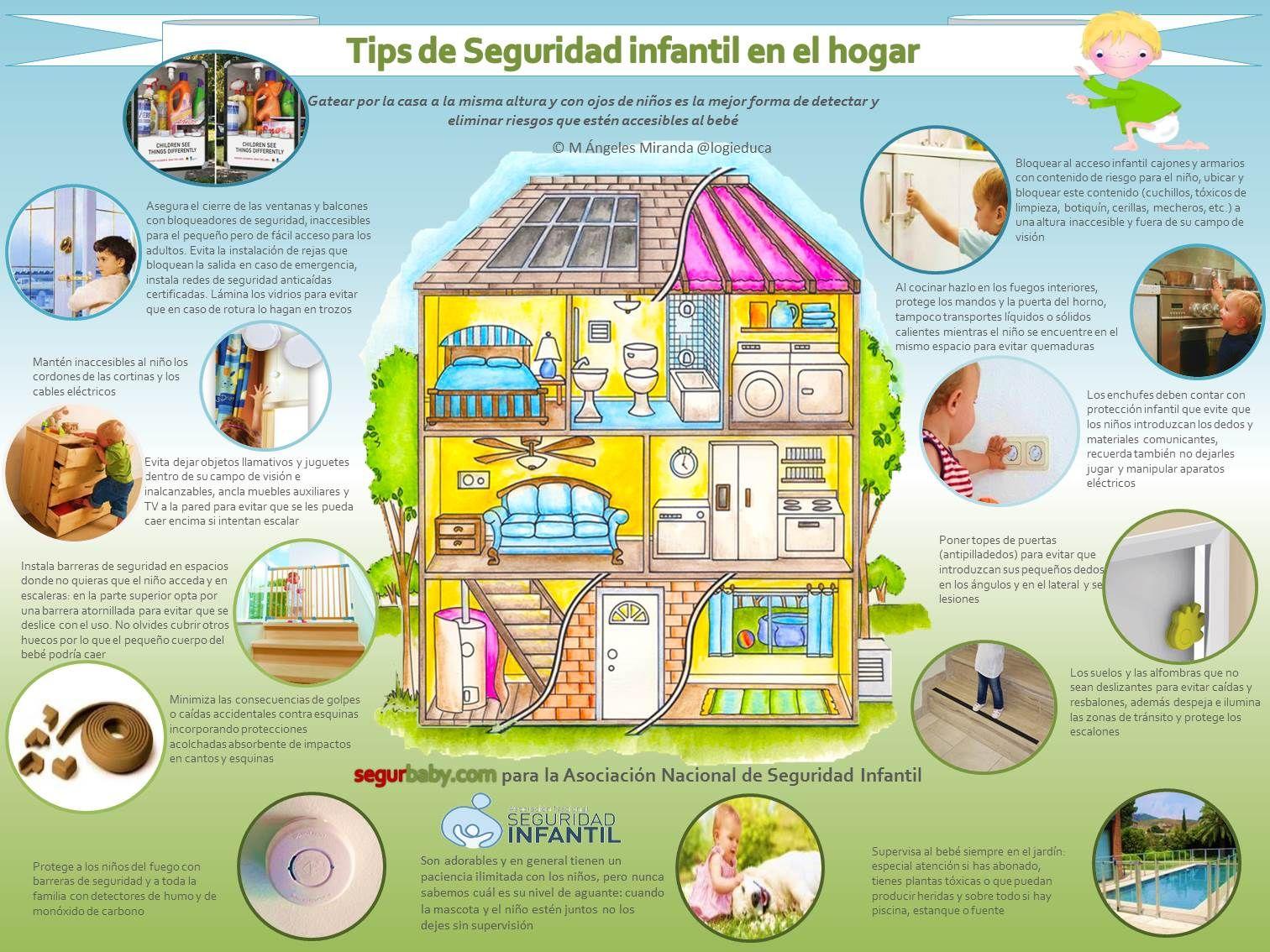 Infografias De Seguridad Infantil Segurbaby