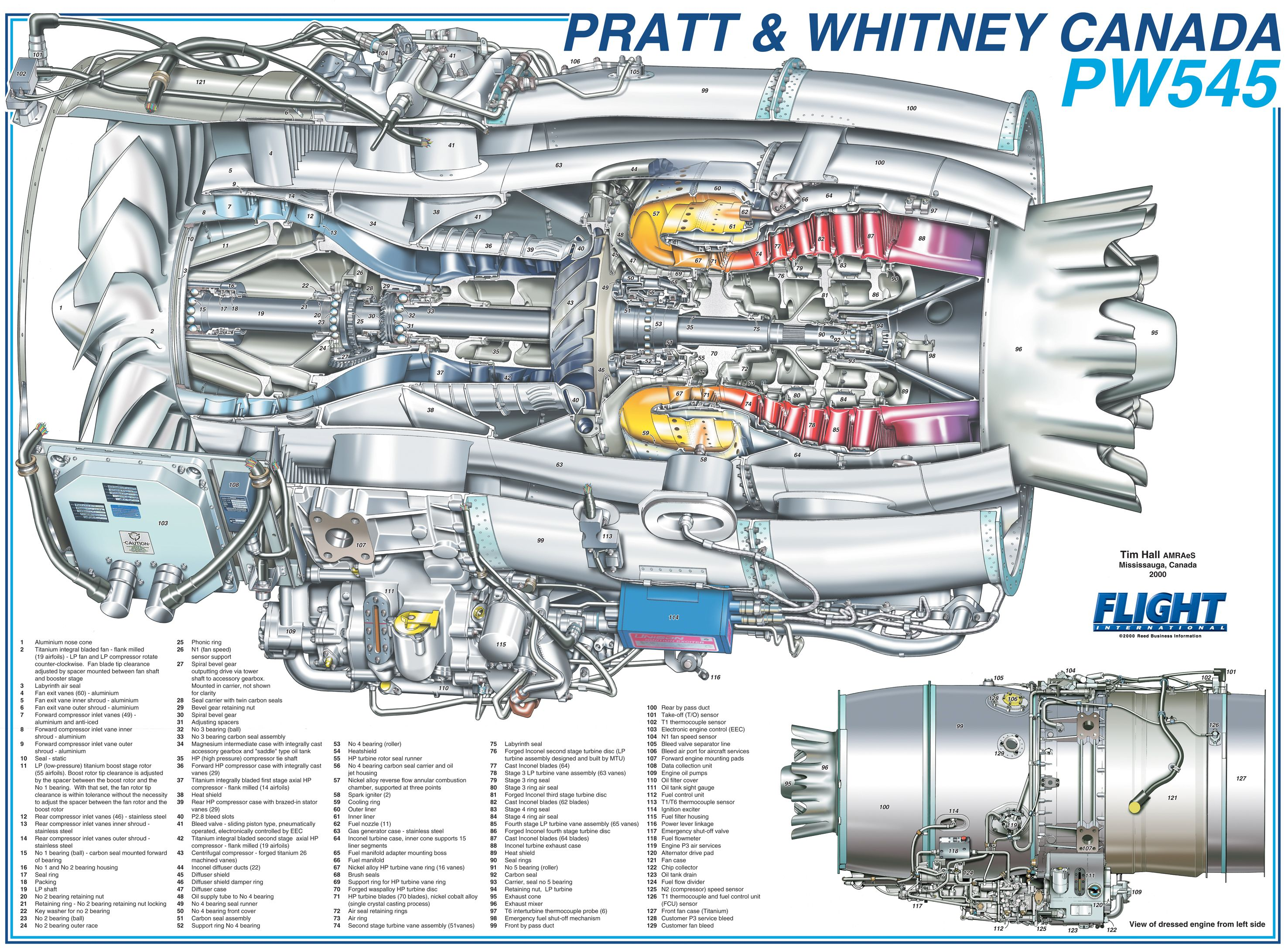 Pin By Sketching Place On Powerplant Drawings Pinterest Cutaway Diagram Showing The Operation Of An Axial Flow Turbojet Engine Turbine Gas Aerospace Engineering Mechanical Aircraft Commercial