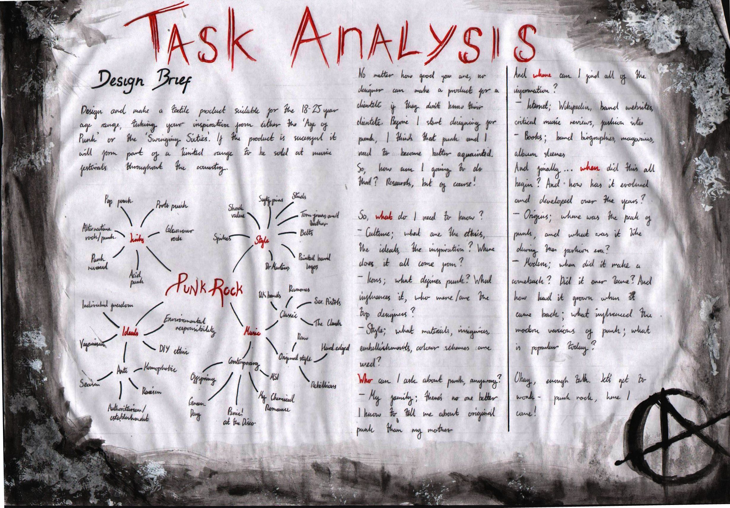 thesis and coursework How to write a thesis paragraph it seems none of the written assignments can cause you as many problems as a thesis paragraph does no wonder, since this paragraph is the focus of your paper, and you should make it powerful.