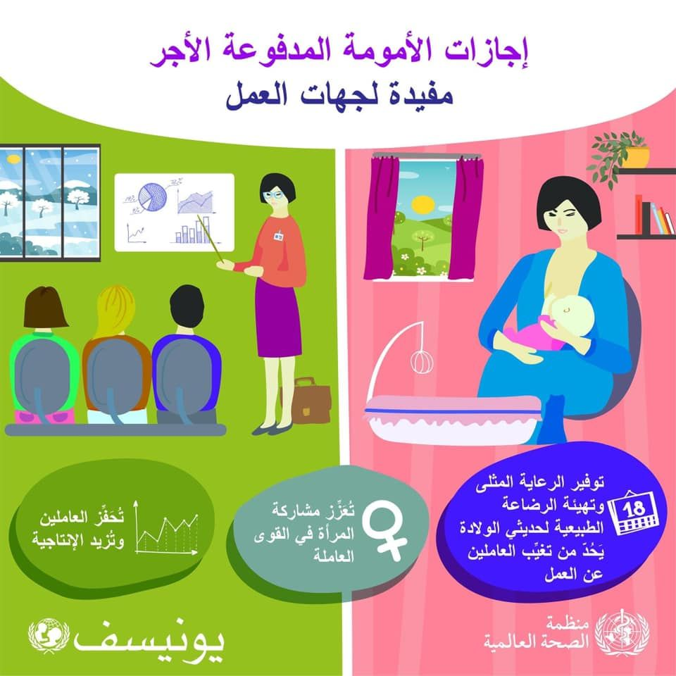 Pin By عالم الأطباء On منظمة الصحة العالمية المصرية Family Guy Character Fictional Characters