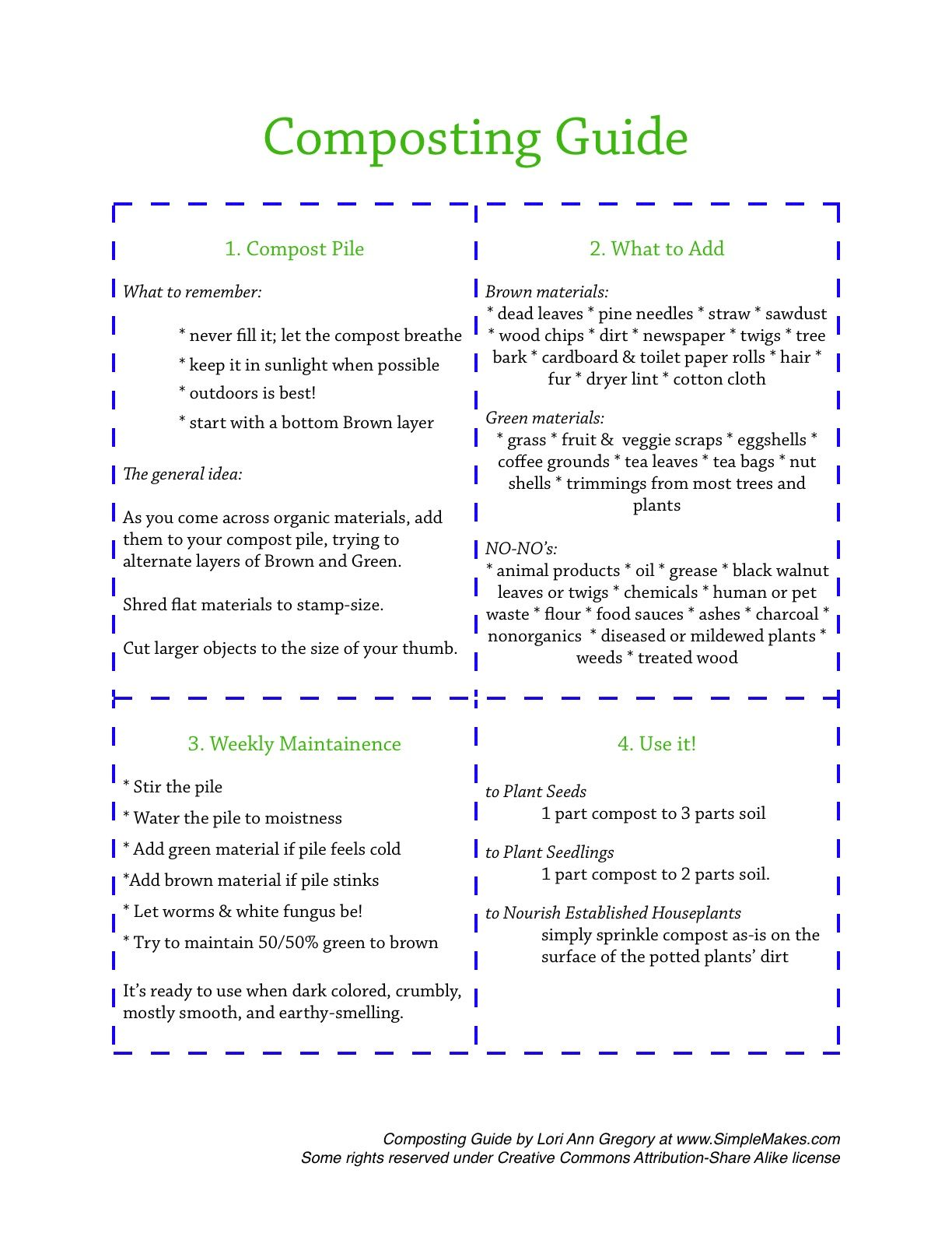 graphic relating to Printable Compost List titled printable composting lead Outside the house, vegetation, gardens
