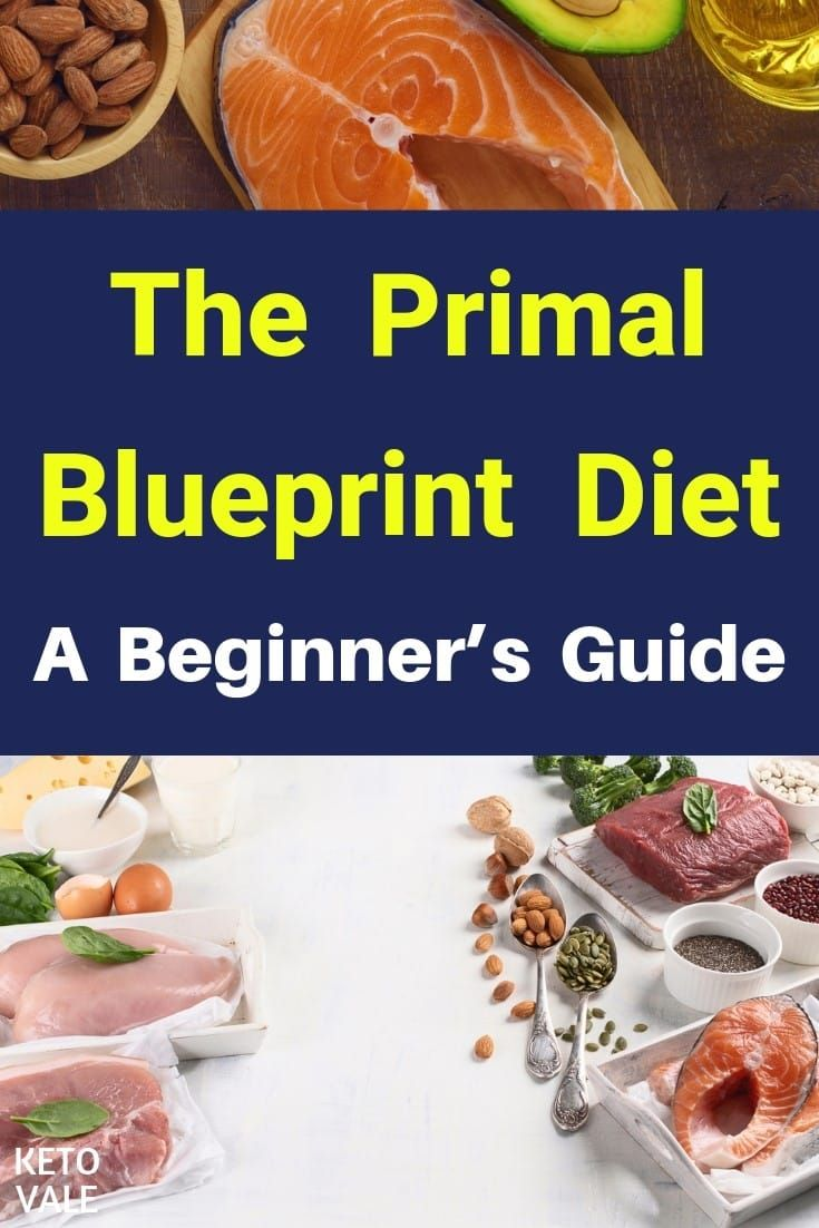 Primal Diet for Beginners: What To Eat and Avoid
