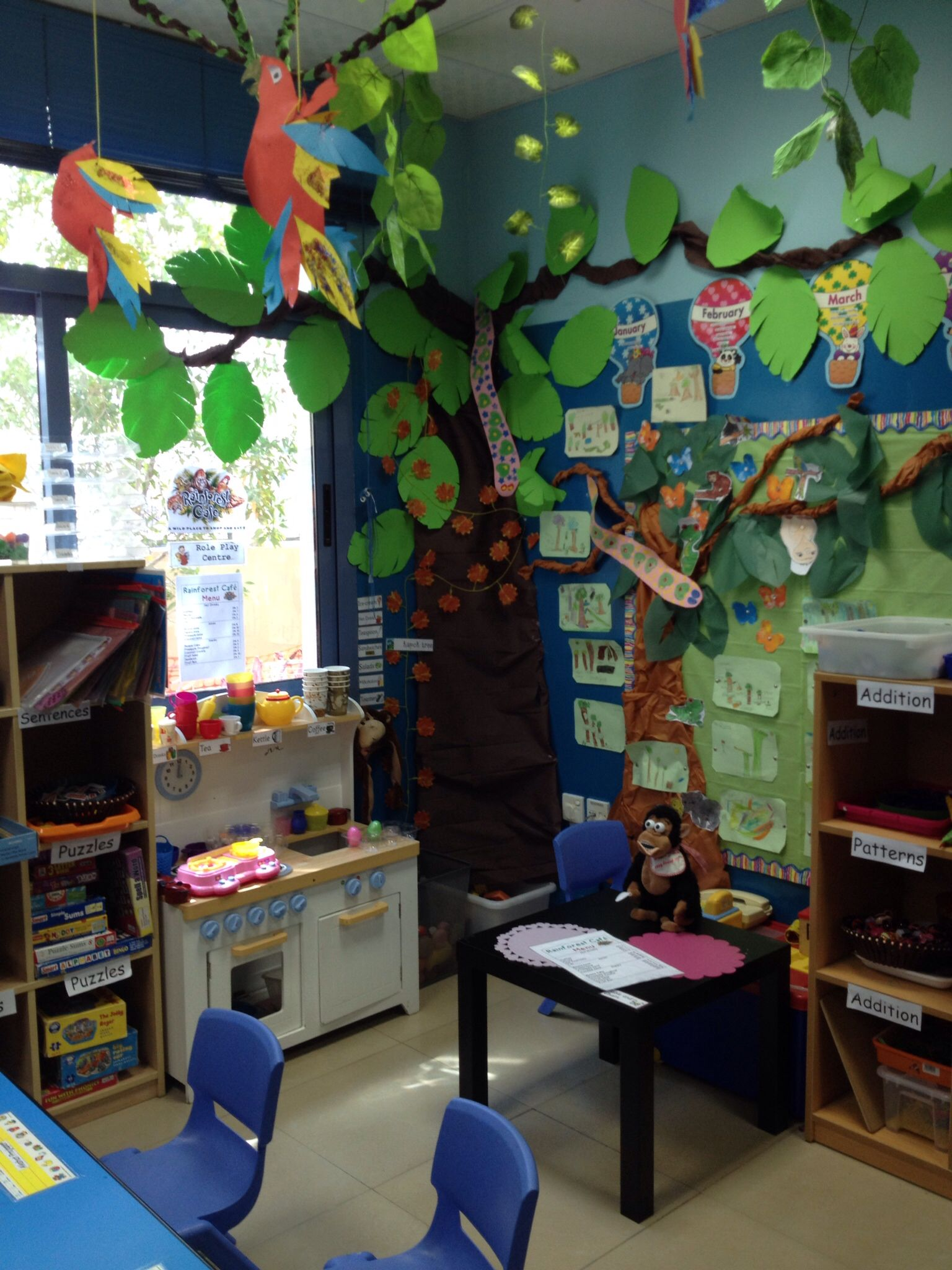 Rainforest Cafe Role Play Area | Role Play and Story Sacks ...