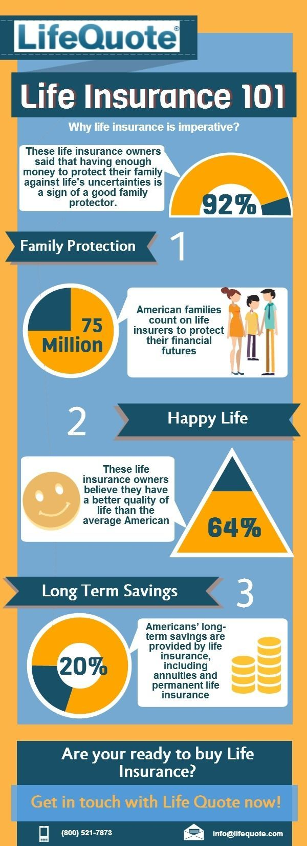Term Life Insurance info, Life insurance facts, Term