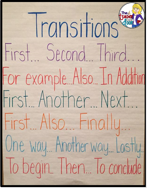 Conclusion are so tricky! Read about how I teach this difficult ...