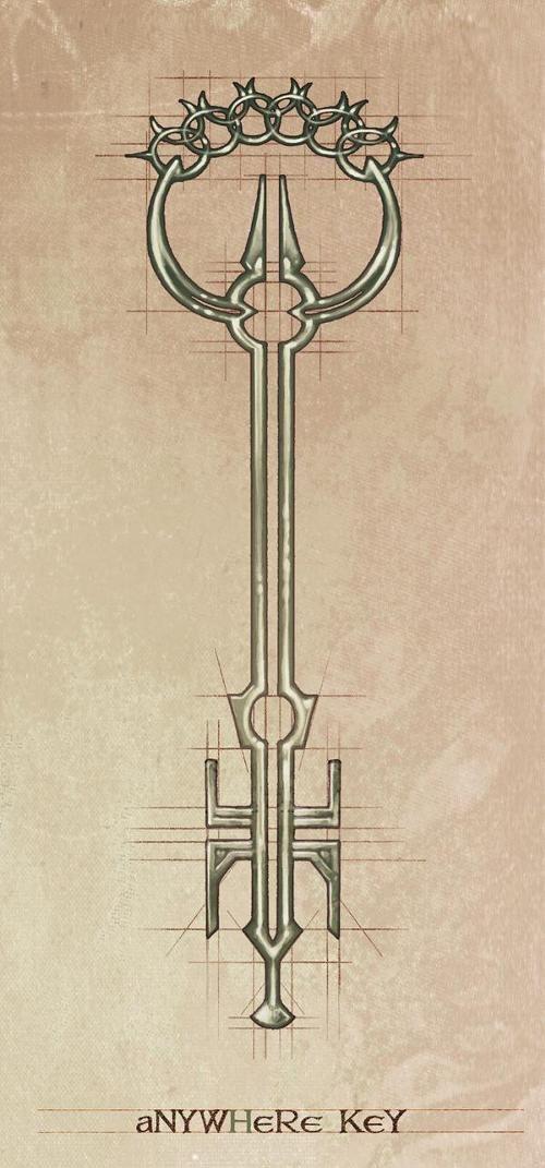 54 Ideas De Locke And Key Llaves Antiguas Llaves Llave Dibujo