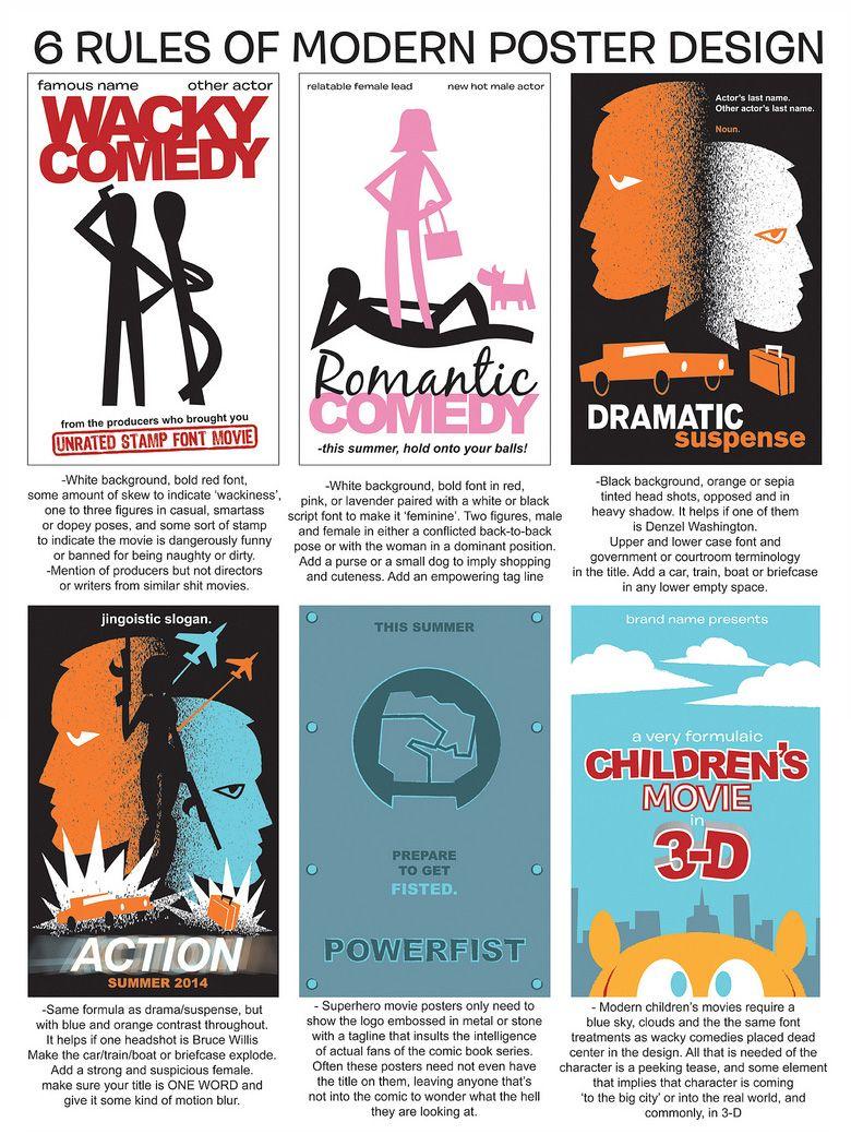 Filmposter-Design | Design and more | Pinterest | Moderne Poster ...