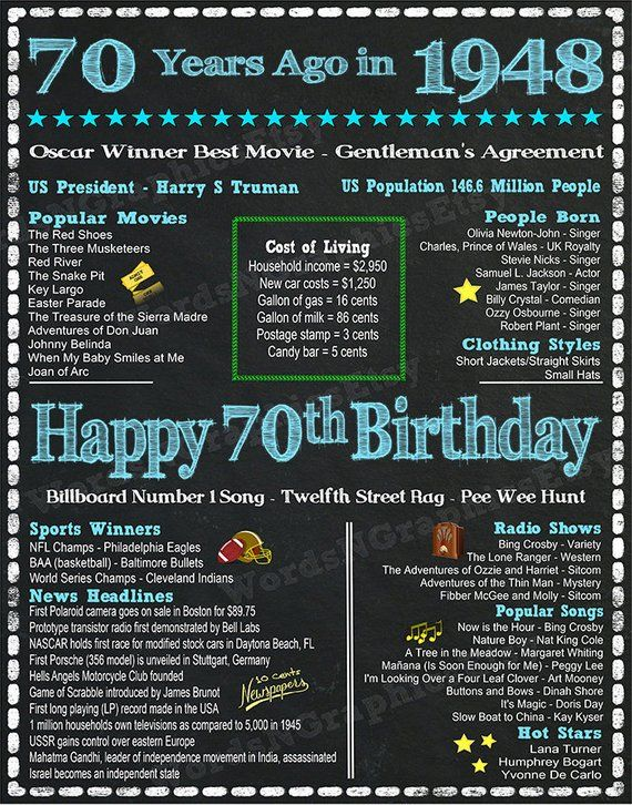 70 Years Old Fun Facts 1948 Year You Were Born Back In 70th Birthday Chalkboard Poster Fi