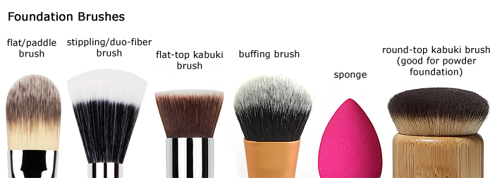 Introduction to Brushes Liquid foundation brush, Best