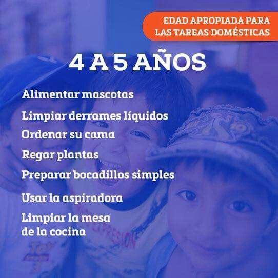 Tareas Del Hogar 4 5 Anos Tareas Para Ninos Responsabilidad