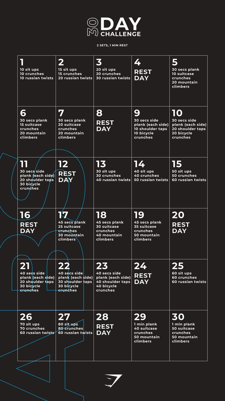 ABS: Für alle Ihre Trainingsinspiration versuchen Sie diese Abs 30-Tage-Trainingsherausforderung. Es...