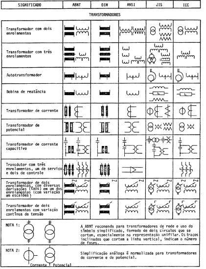 Diagramas Eletricos Apostila Senai Sobre Diagramacao Eletrica