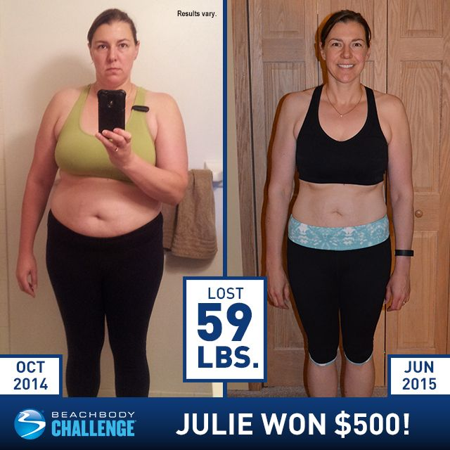 wearable weight loss technology