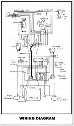 wiring diagram for vw beach buggy tropical rainforest soil how to build a dune | and magnum opus