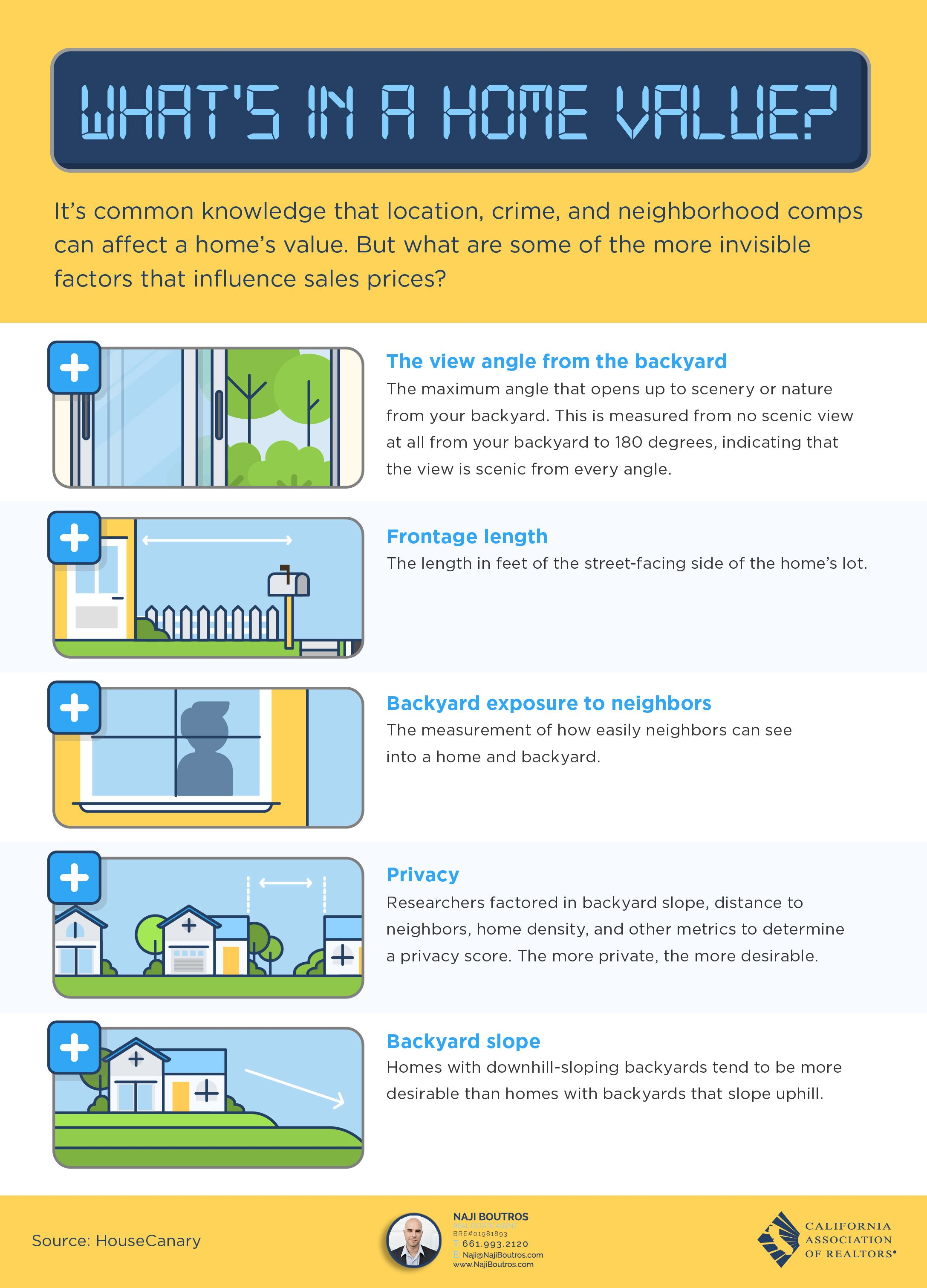 Infographic depicting 5 factors that go into a home valuation that most people don't know about.