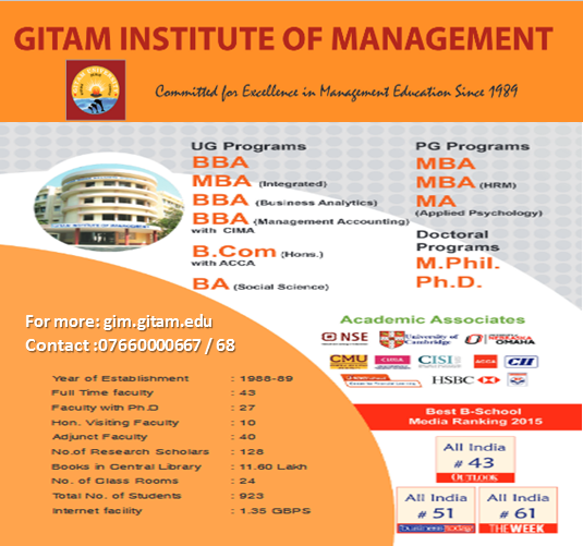Best Mba Colleges In India Http Gim Gitam Edu Top Mba Colleges