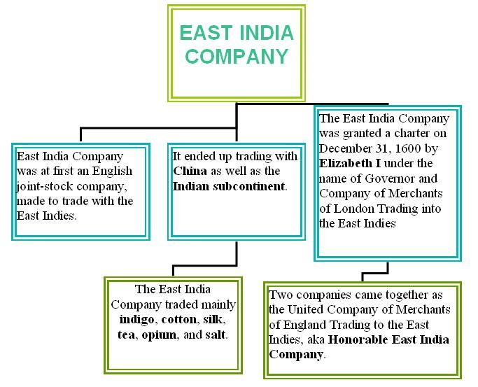 what is joint stock company in india