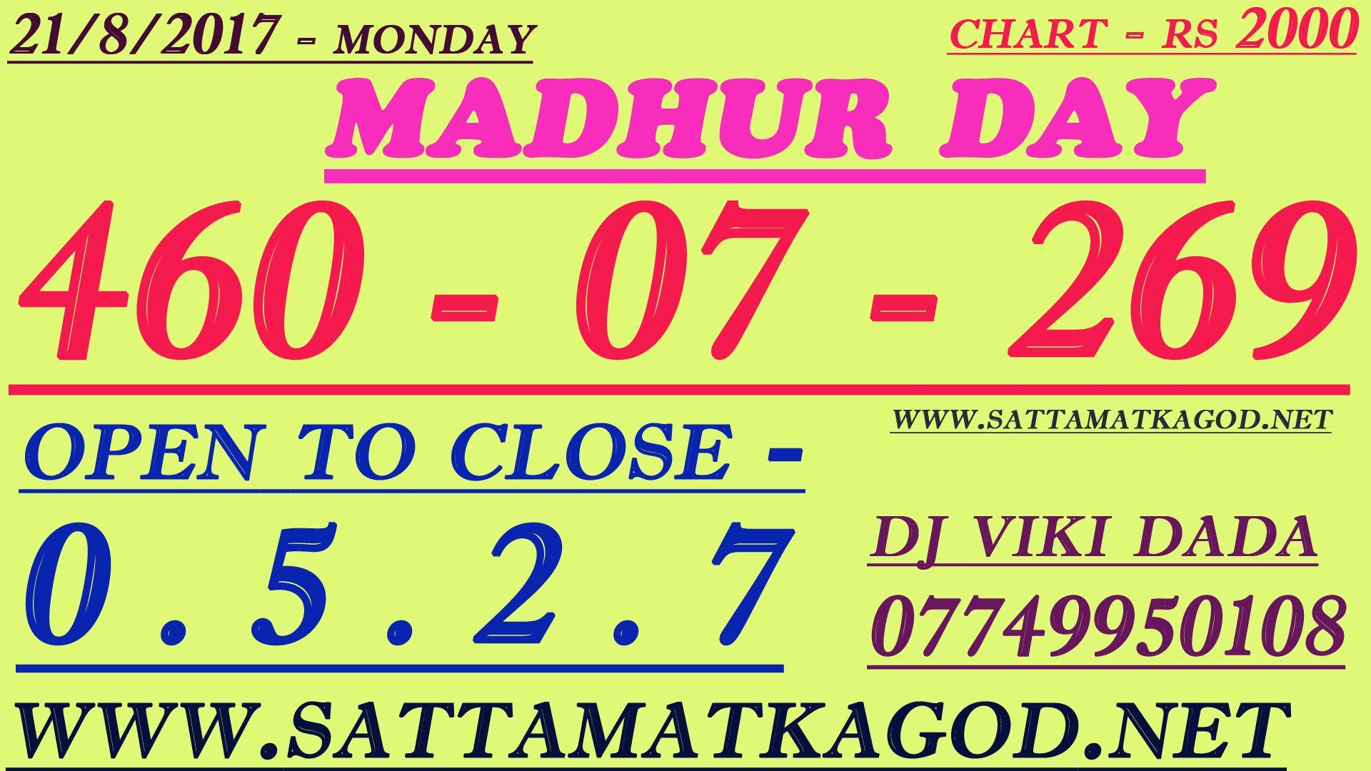 21/8/2017 - MADHUR DAY MATKA BAZAR FREE MATKA JODI TIPS