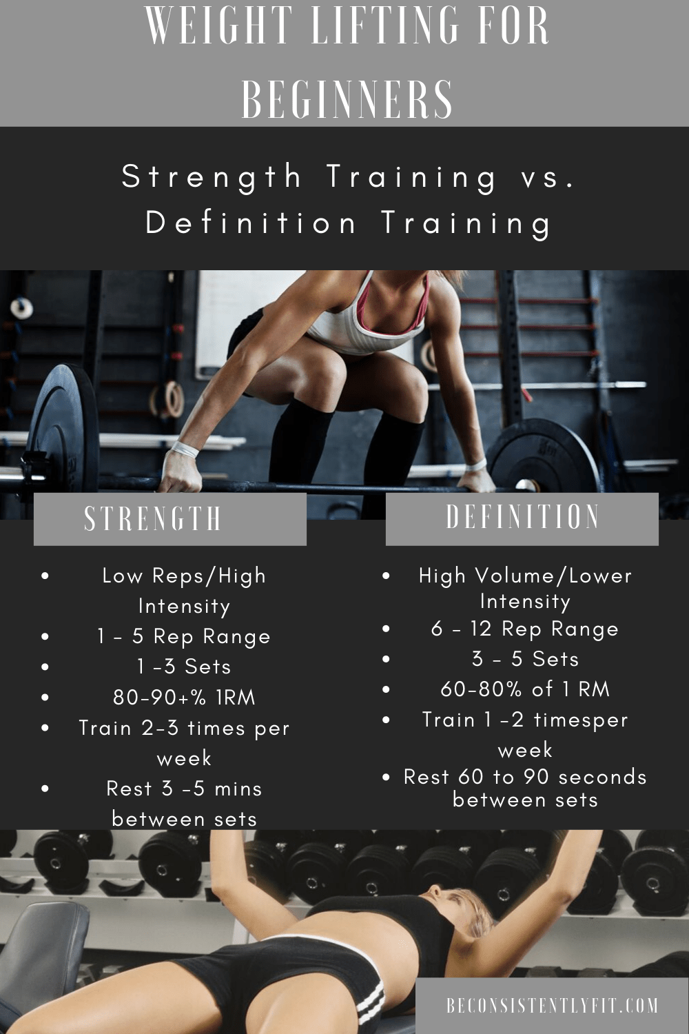 Low Rep or High Volume Weight Training, Which is Best? - Consistently Fit