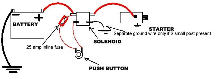 murray 5 pole ignition switch wiring diagram
