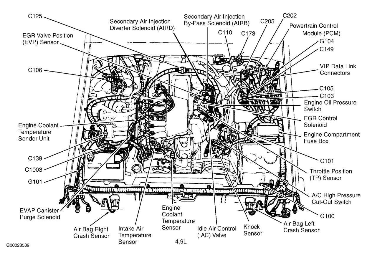 Ford F150 Engine Wiring Diagram And Ford F Engine