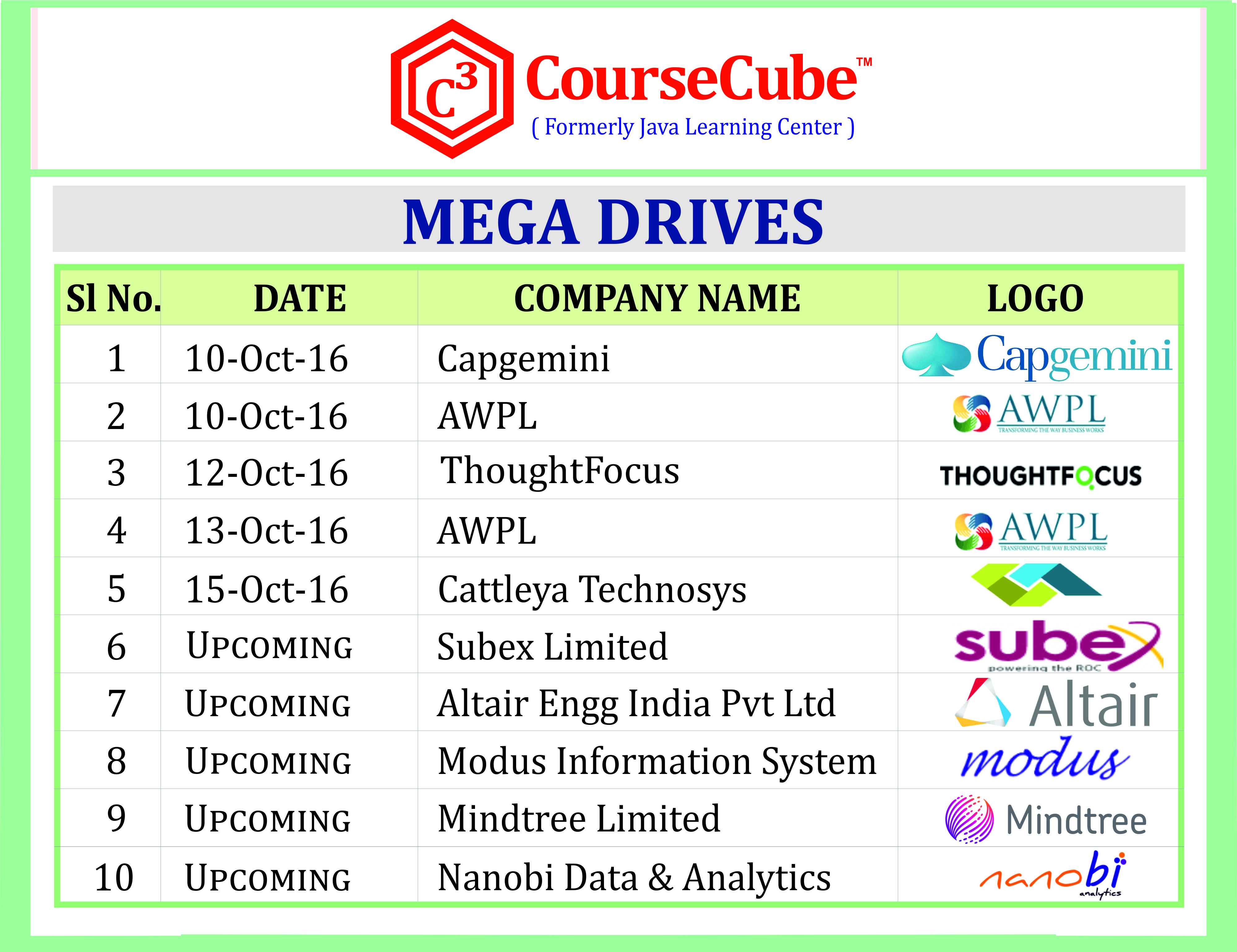 Coursecube Is Doing It Again Mega Drive Join Coursecube And