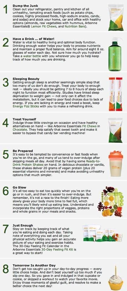 Arbonne Living 30 Days Recipes Healthy