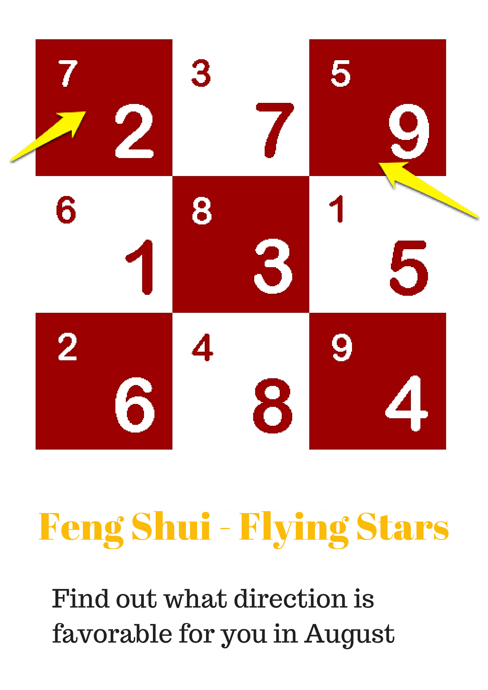 Feng Shui Flying Stars Update For August Just Click A Way Flying Star Feng Shui Feng Shui Stars [ 2245 x 1587 Pixel ]