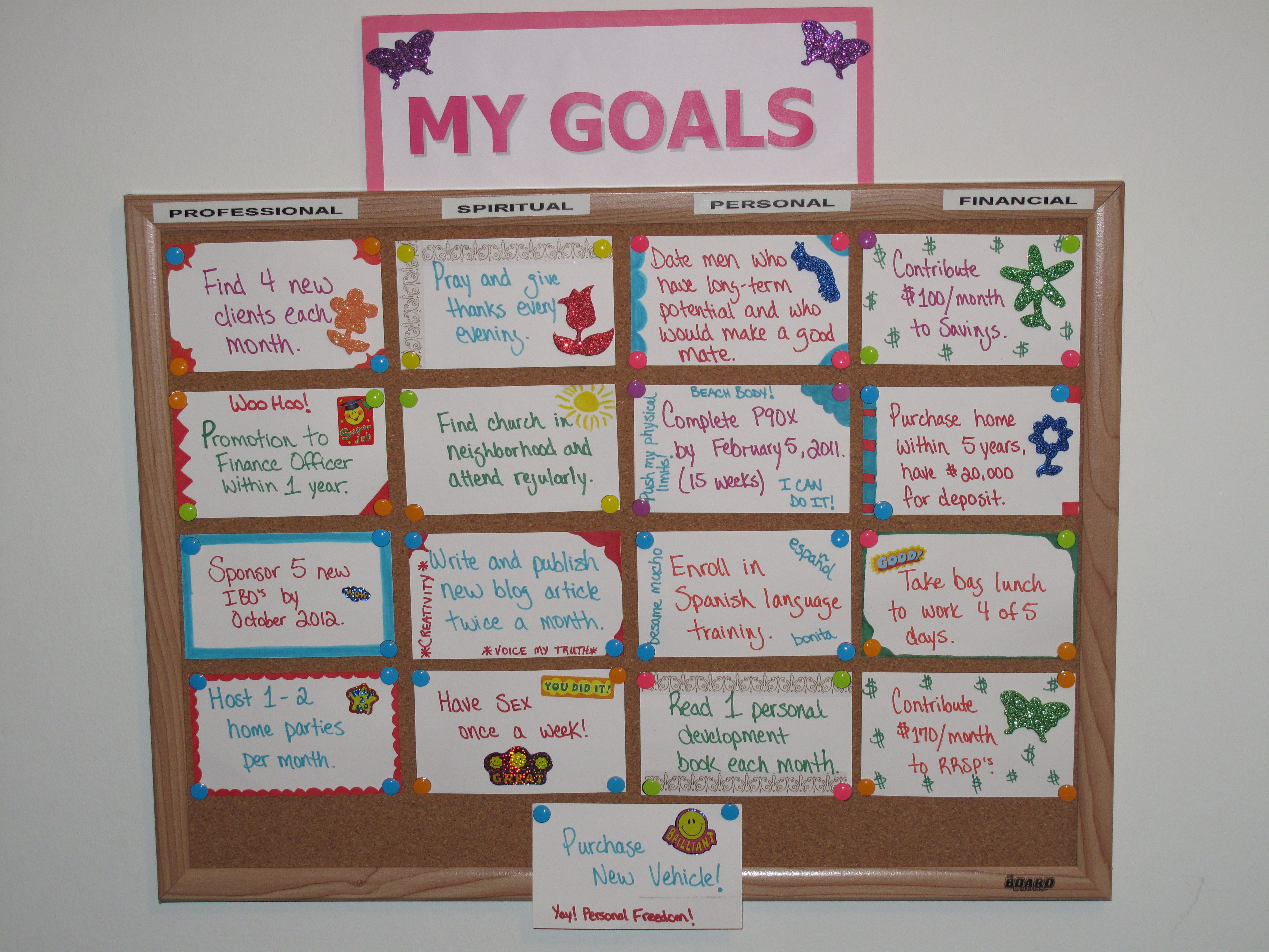 I Do And Have Always Lived By Goal Boards The Secret To