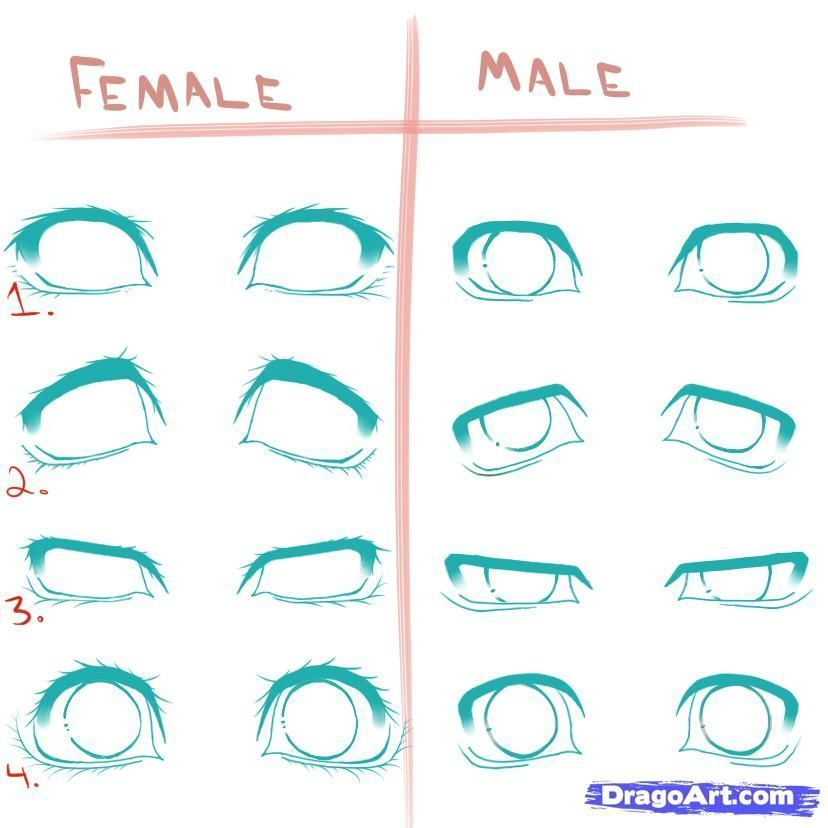 Image Result For How To Draw Anime Eyes Male And Female Apple Iphone How To Draw Anime Eyes Eye Illustration Eye Drawing