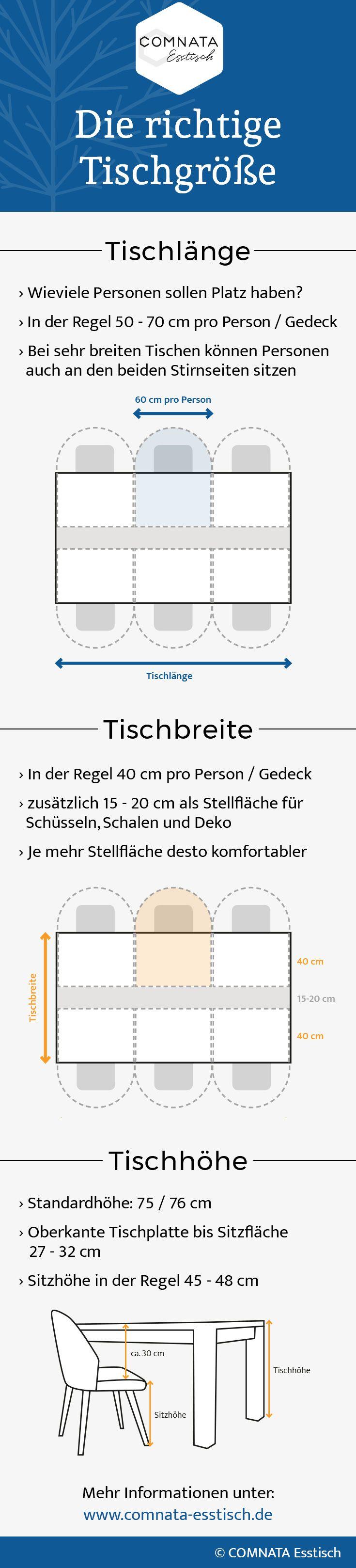 Welche Tischgröße ist die richtige? COMNATA Esstisch informiert!
