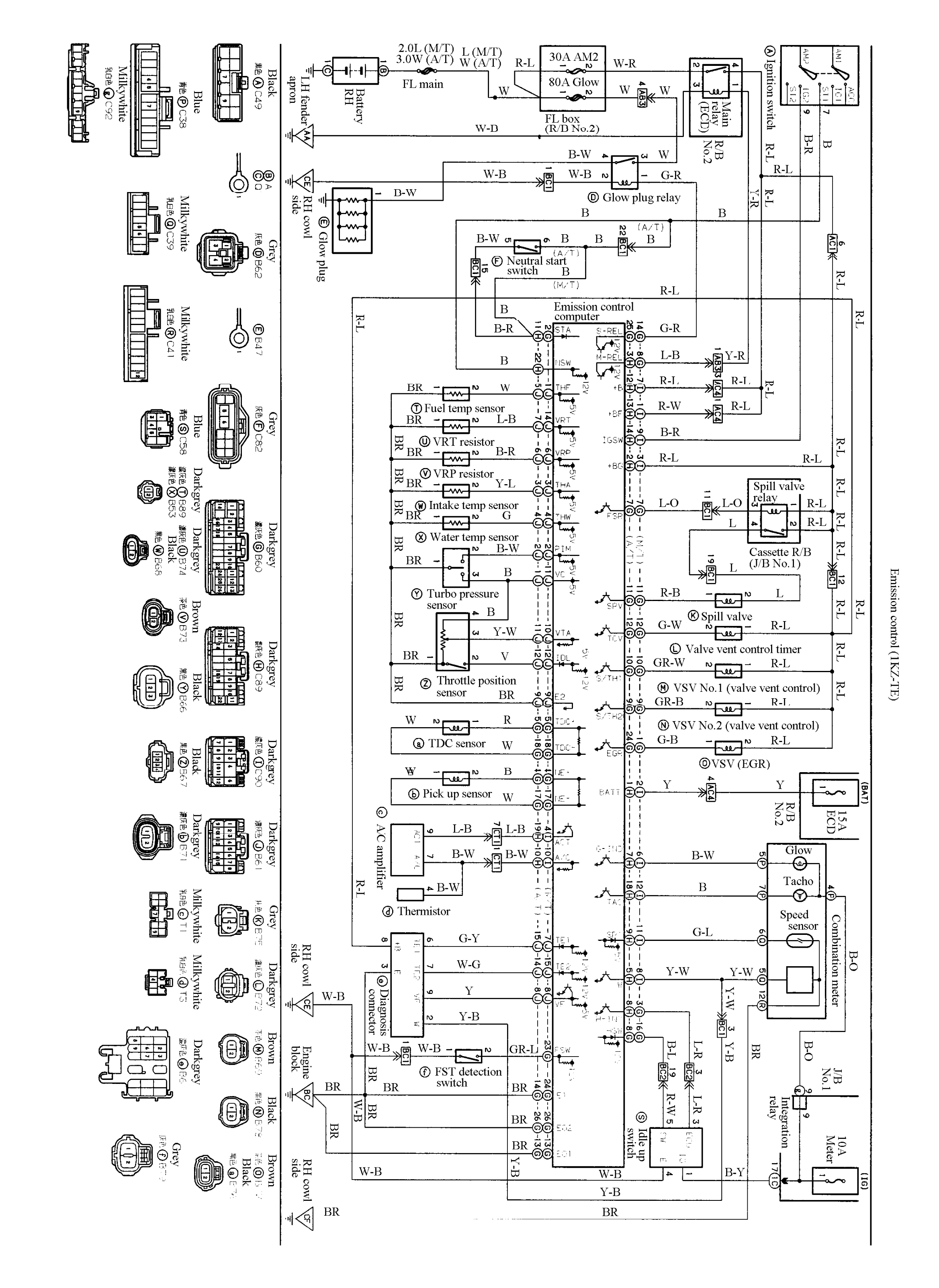 Toyota 1kz Ecu Pinout 2 Car Ecu Ecu Electrical Circuit Diagram