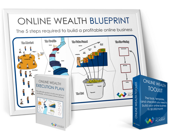 Online Wealth Package – TOP Method with 5-Step Blueprint How to Build a Very Profitable Online Business in ANY Market Quickly and Easy