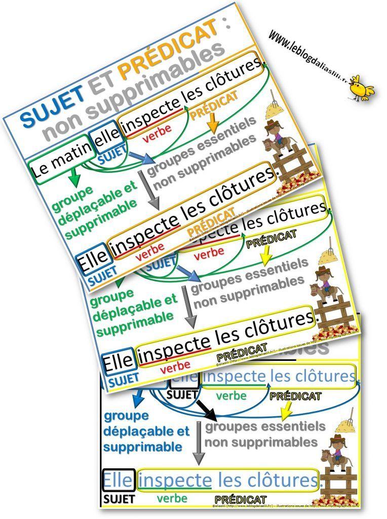 affichages en français au cycle 3 | Complément de phrase ...